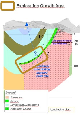 Figure 3: Carlés longitudinal view (CNW Group/Orvana Minerals Corp.)