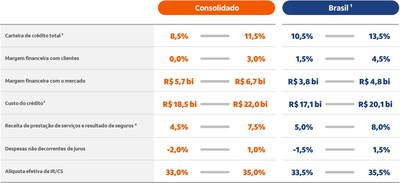 Itaú Unibanco Holding S.A.