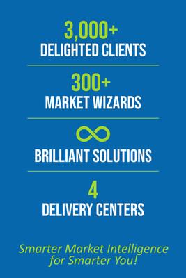 Future Market Insights拓展中东业务 开设迪拜办事处