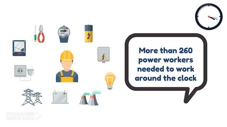 More than 260 workers from the State Grid worked around the clock
