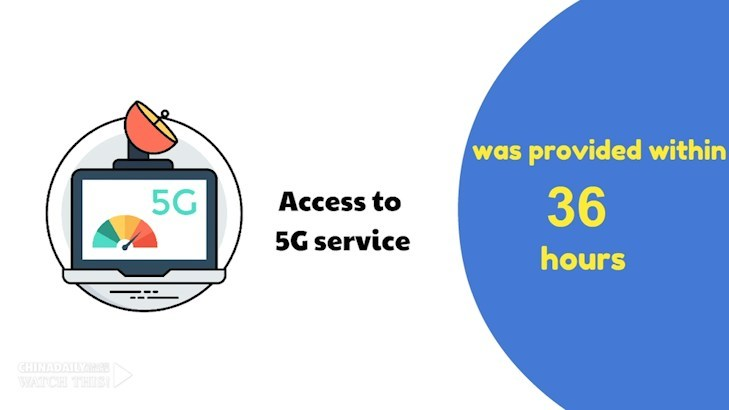 Access to 5G service was provided within 36 hours
