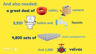 And also needed a great deal of cables, cement, 5,931 toilets and faucets, 4,800 sets of steel components And 2,000 valves