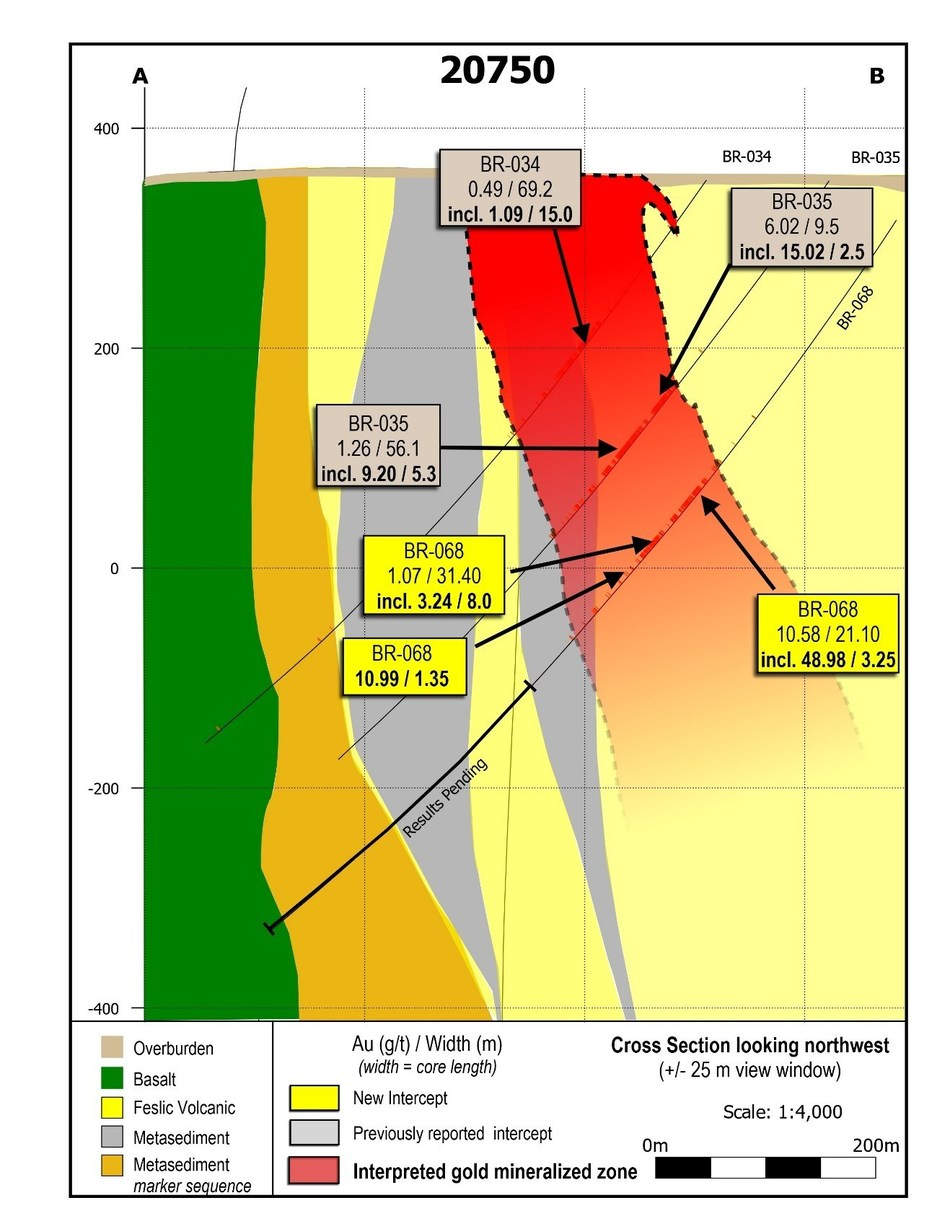 Figure 2: Cross section 20750 showing drill hole BR-068.  Apparent vertical continuity is established over 305 metres.  The zone projects to surface, and remains open at depth and along strike. (CNW Group/Great Bear Resources Ltd.)