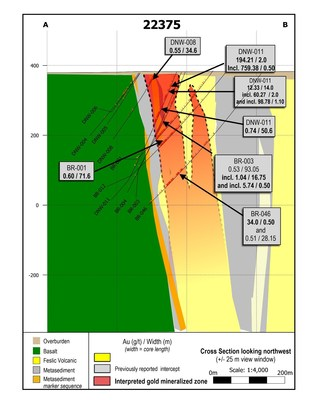 Figure 5: Cross section 22375 showing discovery drill hole DNW-011. (CNW Group/Great Bear Resources Ltd.)