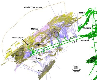 Figure 2 – Plan view showing holes drilled from August 2017 to January 2020 within the Martha vein system and the main targeted veins (Martha, Empire, Royal, Edward). Pink = main target areas, Yellow = current Martha underground resource areas, Green = recent and current mining areas. (CNW Group/OceanaGold Corporation)