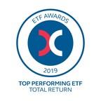 A Premia Partners é selecionada como vencedora do HKEx Top Performing ETF - Prêmio de Retorno Total por seu Premia CSI Caixin China New Economy ETF com 45,2% de retorno para 2019