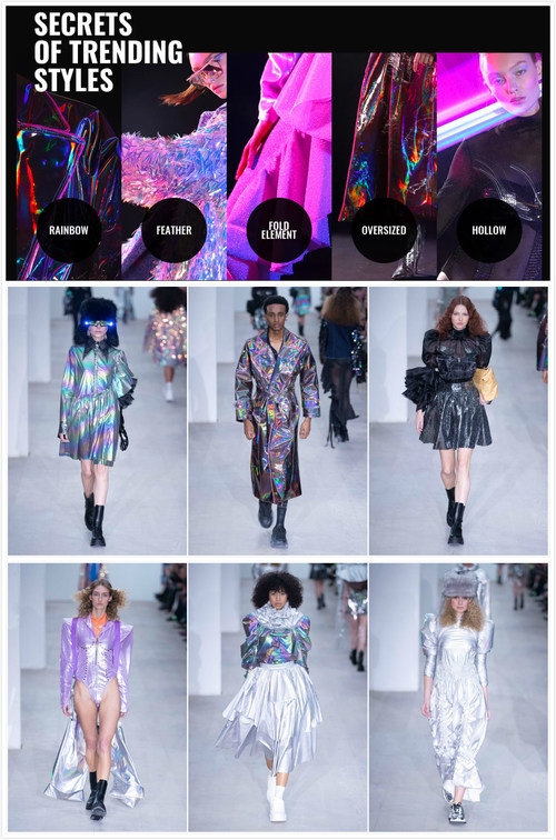 On February 14 in London, ZAFUL, a fast-fashion brand, together with On Off appeared at London Fashion Runway Show.