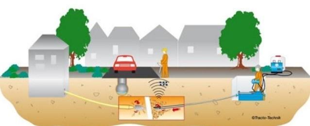Les technologies sans tranchée peuvent s'adapter à tous les types de travaux (Groupe CNW/Technologies Sans Tranchée du Québec)