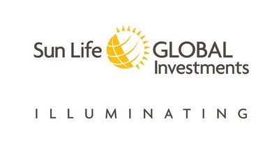 Sun Life Global Investments (Canada) Inc. (CNW Group/Sun Life Global Investments (Canada) Inc.)