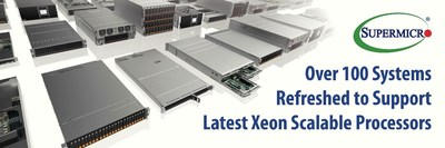 Supermicro Refreshed X11 Systems Boost Performance Up to 36%* with New 2nd Gen Intel Xeon Scalable Processors