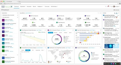 Cisco SecureX cloud-native platform