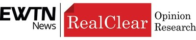 EWTN News/Real Clear Opinion Research Poll