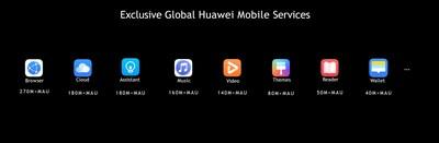 HMS se torna global (PRNewsfoto/Huawei Consumer BG)