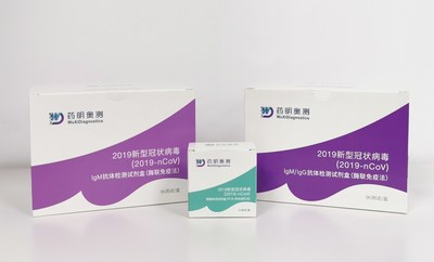 WuXi Diagnostics has successfully developed a series of COVID-19 detection products.
