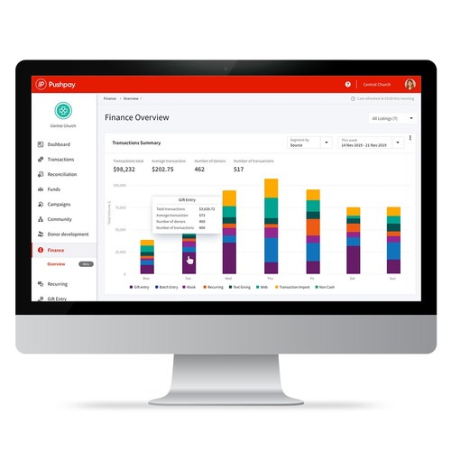 The new Pushpay financial dashboard enables churches to quickly view giving trends and transactions by source, date, volume, type and more.