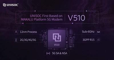 UNISOC V510 (PRNewsfoto/UNISOC)