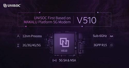 UNISOC V510