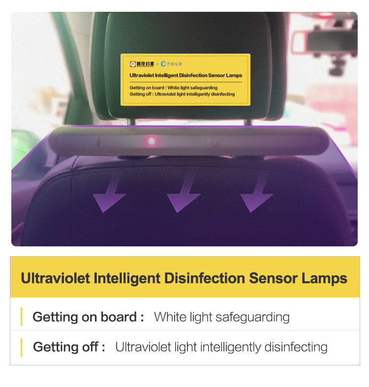 Ultraviolet Intelligent Disinfection Sensor Lamps