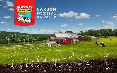 Horizon Organic commits to becoming carbon positive across its full supply chain by 2025.