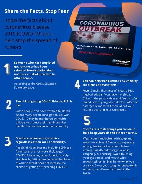 Make sure the coronavirus information you share is real, not rumor.
