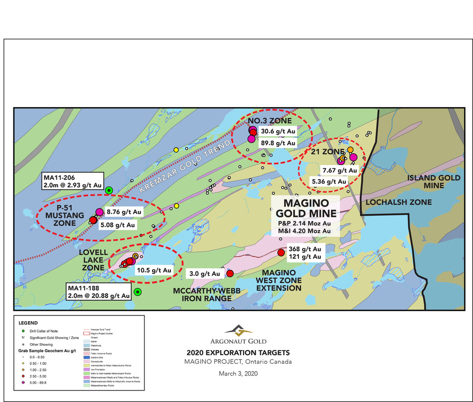 Figure 3: 2020 Exploration Target Map - A map showing key areas for future exploration. (CNW Group/Argonaut Gold Inc.)