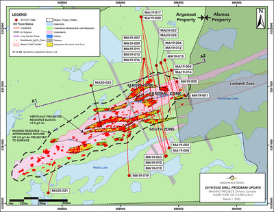 Figure 1: 2019/2020 Drill Program Update - A geological map of the Magino Project located approximately 14 kilometres southeast of Dubreuilville, Ontario, adjacent to the Island Gold Mine. The map shows key drillhole locations from our recent drilling program. (CNW Group/Argonaut Gold Inc.)