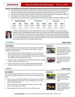 Honda February 2020 Sales