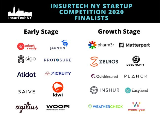InsurTech NY Startup Competition 2020 Finalists