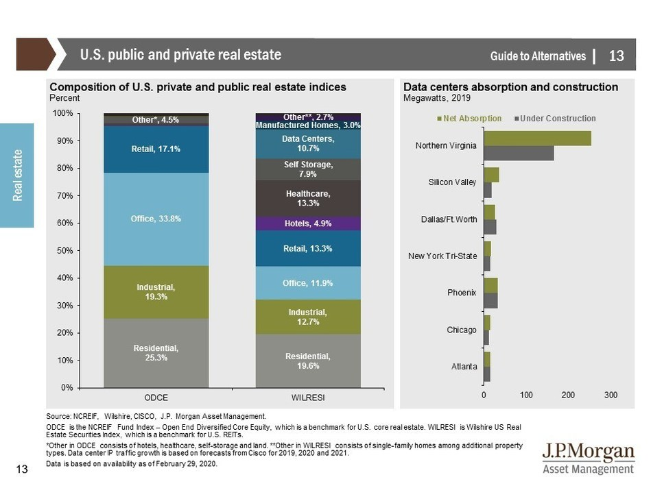 Jp morgan investment assumptions of science investment plan example pdfs