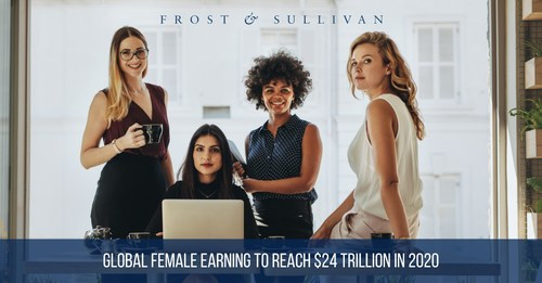 Global Female Earning