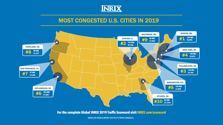 2019 INRIX Global Traffic Scorecard: 10 Most Congested Urban Areas in the U.S.