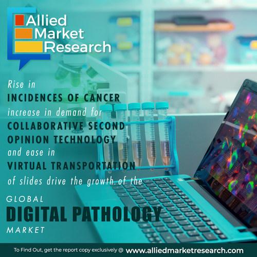 Telepathology usage & affordable digital pathology products to grow the market