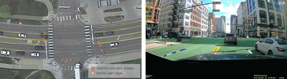 CARMERA and TRI-AD's latest mapping initiative in Michigan shows suburban road feature placement (left) and urban street-level object detection (right) developed from Toyota TransLog telematics cameras.
