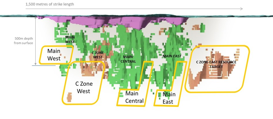 Figure 1: Goliath Gold Project Main and C Zone expansion areas (CNW Group/Treasury Metals Inc.)
