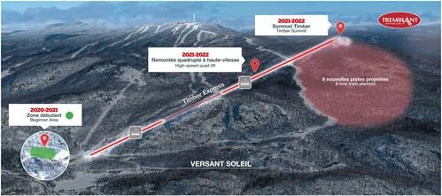 Annonce d'investissements majeurs à Station Mont Tremblant (Groupe CNW/Association de villégiature Tremblant)