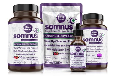 SOMNUS Product Stack - From Left To Right : 30 Count Gummy Bottle, 5 Count Gummy Pack, 30 Dose Tincture Bottle, 30 Count Gel Cap Bottle