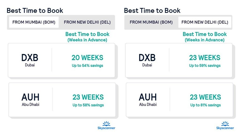 Best Time to Book for Travelling to UAE