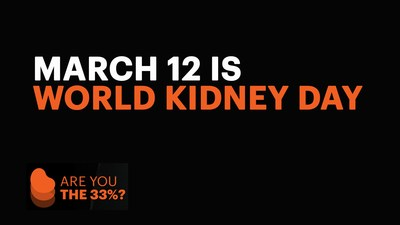 Today, March 12, is World Kidney Day, and the National Kidney Foundation (NKF) would like you to observe the occasion by dedicating one minute of your day to take the Kidney Risk Quiz. In just 60 seconds, you can find out if you are the 1 in 3 American adults at risk for developing kidney disease and learn what to do next to address your kidney health. Visit MinuteForYourKidneys.org to take the quiz and learn more.