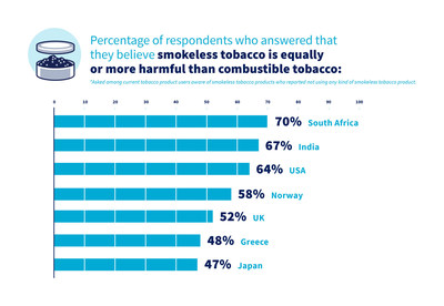 (PRNewsfoto/Foundation for a Smoke-Free...)