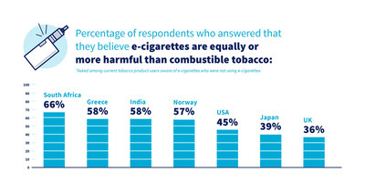 Foundation_for_a_Smoke_Free_World_Graphic_1
