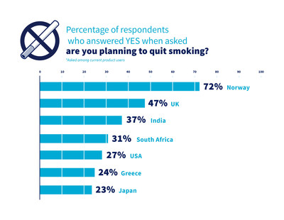 Foundation_for_a_Smoke_Free_World_Graphic_4