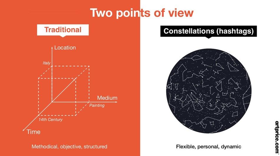 Two points of view. (PRNewsfoto/Artprice.com)