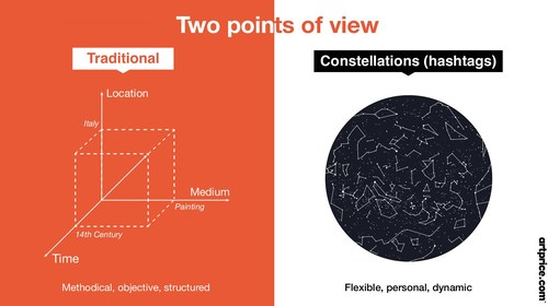 Two points of view.