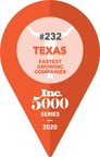 Status Labs Named to First-Ever List of Texas's Fastest-Growing Private Companies