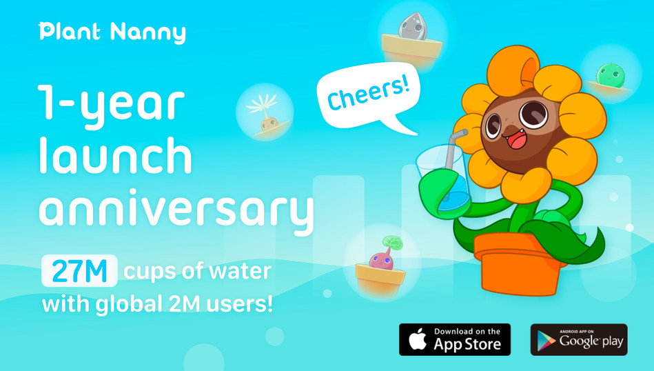 "Boasting 2 million downloads since its debut in 2019, Plant Nanny2 has helped people around the world boost their water intake and cultivate healthy habits in an engaging, stress-free way. Over the past year, 27 million cups of water have been consumed and 700,000 plants have been planted by ""gardeners"" in more than 10 countries, including the US and Taiwan where the majority reside."