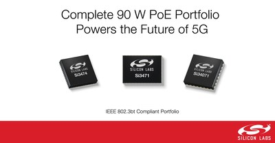 Silicon Labs' new 802.3bt-compliant PoE portfolio simplifies 90 W power sourcing equipment and powered device applications.
