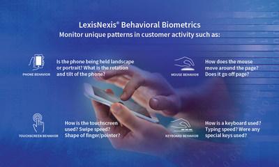 LexisNexis Behavioral Biometrics