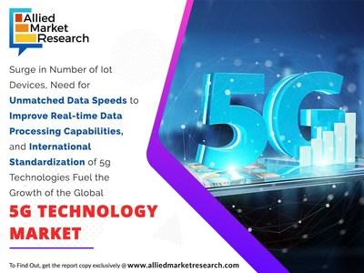 AMR_5G_Technology_Market