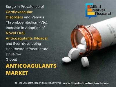 Anticoagulants_Market