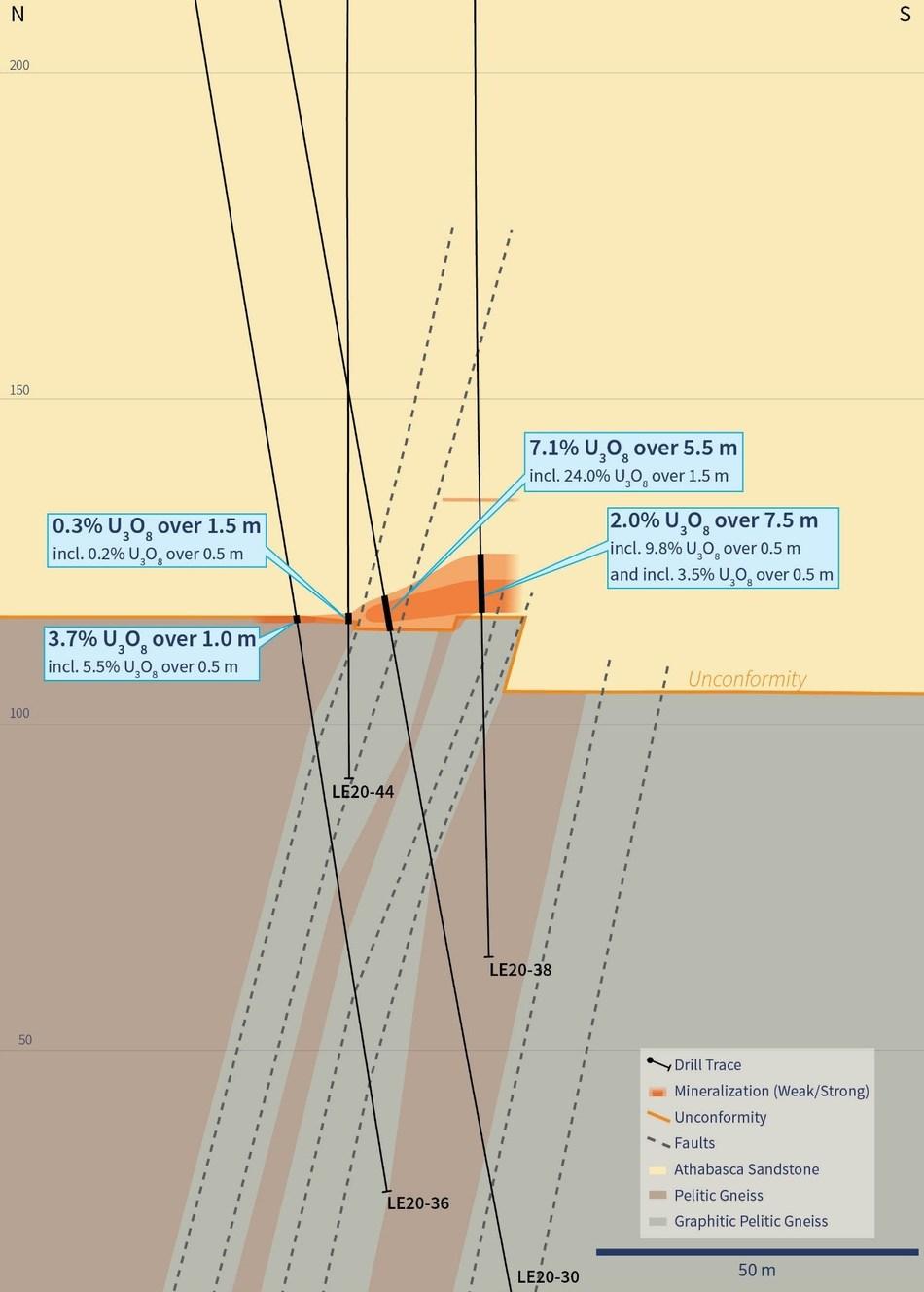 Figure 4 – Cross Section 4460E (Drill Holes LE20-36 and LE20-38 and LE20-44) (CNW Group/IsoEnergy Ltd.)
